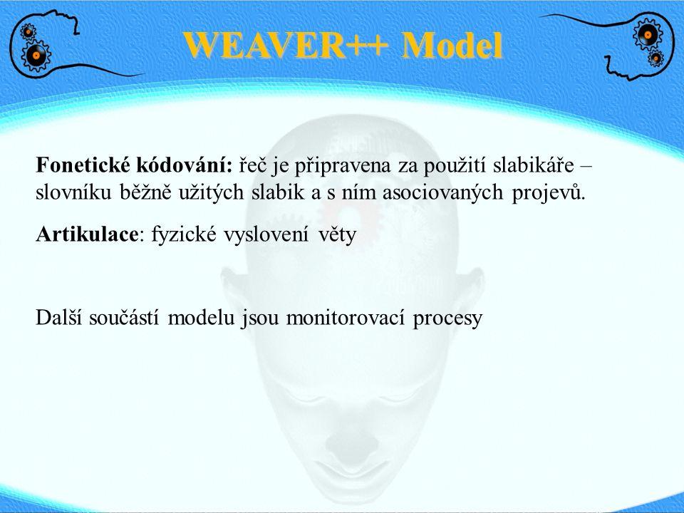 WEAVER++ Model Fonetické kódování: řeč je připravena za použití slabikáře – slovníku běžně užitých slabik a s ním asociovaných projevů. Artikulace: fy