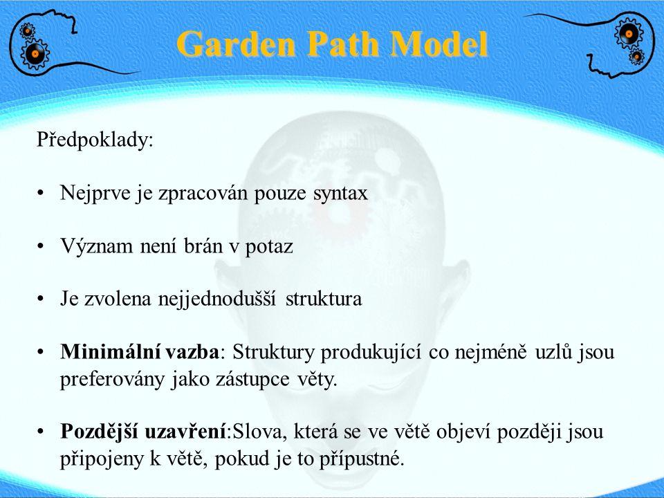 Garden Path Model Předpoklady: Nejprve je zpracován pouze syntax Význam není brán v potaz Je zvolena nejjednodušší struktura Minimální vazba: Struktur
