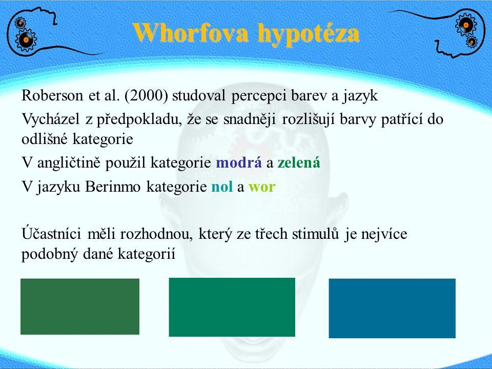 Whorfova hypotéza Roberson et al. (2000) studoval percepci barev a jazyk Vycházel z předpokladu, že se snadněji rozlišují barvy patřící do odlišné kat