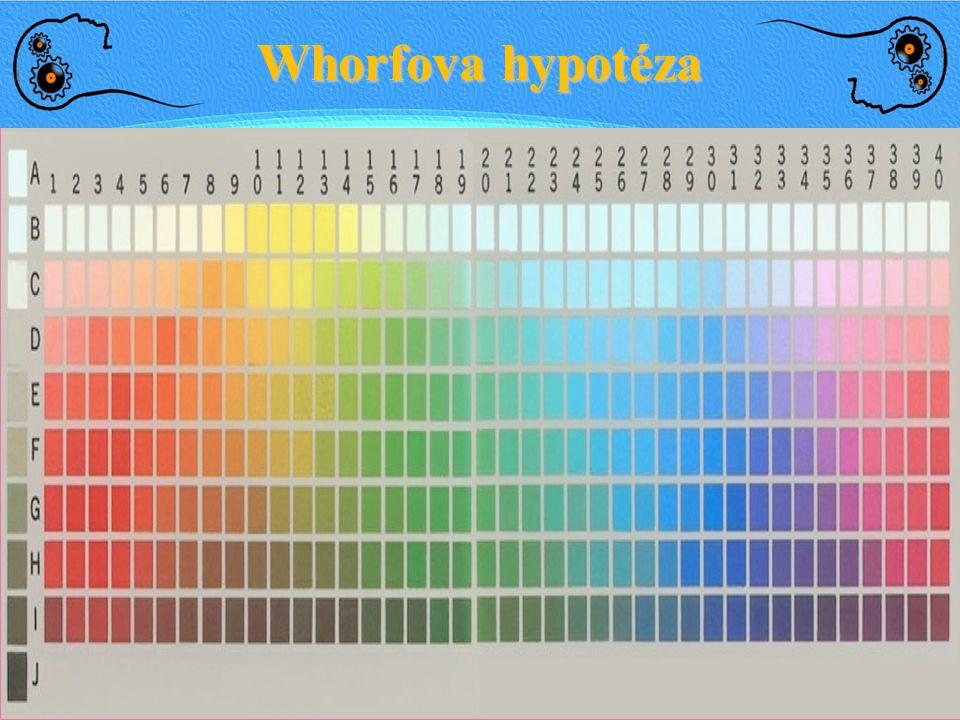 Whorfova hypotéza