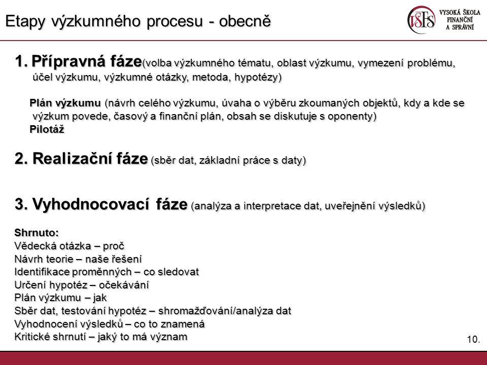 10. Etapy výzkumného procesu - obecně 1. Přípravná fáze (volba výzkumného tématu, oblast výzkumu, vymezení problému, účel výzkumu, výzkumné otázky, me