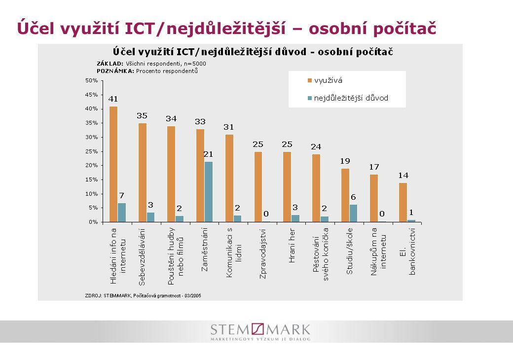 Účel využití ICT/nejdůležitější – osobní počítač