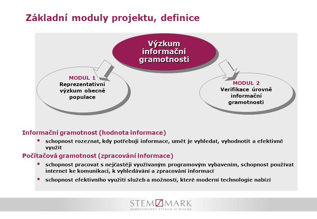 Základní moduly projektu, definice Výzkum informační gramotnosti gramotnosti MODUL 1 Reprezentativní výzkum obecné populace MODUL 1 Reprezentativní výzkum obecné populace MODUL 2 Verifikace úrovně informační gramotnosti MODUL 2 Verifikace úrovně informační gramotnosti Informační gramotnost (hodnota informace)  schopnost rozeznat, kdy potřebuji informace, umět je vyhledat, vyhodnotit a efektivně využít Počítačová gramotnost (zpracování informace)  schopnost pracovat s nejčastěji využívaným programovým vybavením, schopnost používat internet ke komunikaci, k vyhledávání a zpracování informací  schopnost efektivního využití služeb a možností, které moderní technologie nabízí