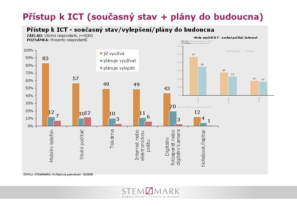 Přístup k ICT (současný stav + plány do budoucna)