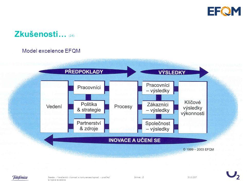 30.10.2007Beseba - Manažerská výkonnost a konkurenceschopnost v prostředí evropské excelence Snímek 15 Zkušenosti… (2/5) Model excelence EFQM