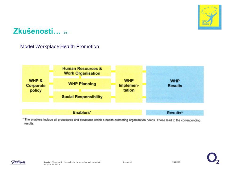 30.10.2007Beseba - Manažerská výkonnost a konkurenceschopnost v prostředí evropské excelence Snímek 16 Zkušenosti… (3/5) Model Workplace Health Promotion