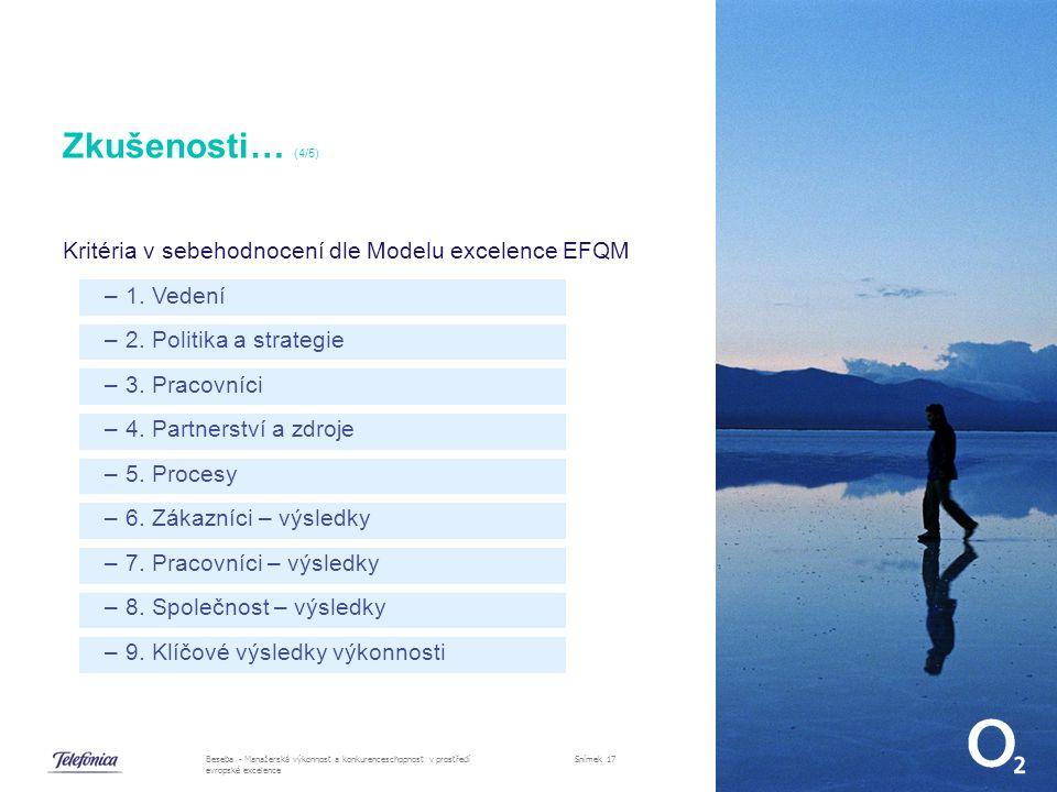 30.10.2007Beseba - Manažerská výkonnost a konkurenceschopnost v prostředí evropské excelence Snímek 17 Zkušenosti… (4/5) Kritéria v sebehodnocení dle Modelu excelence EFQM –1.