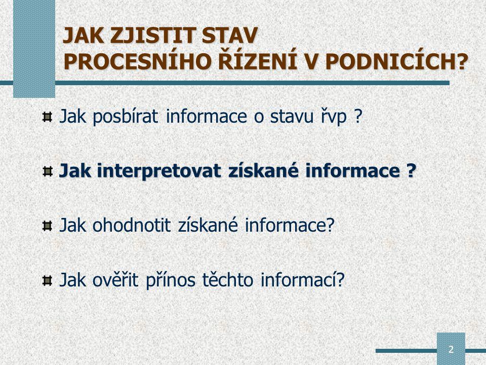 2 JAK ZJISTIT STAV PROCESNÍHO ŘÍZENÍ V PODNICÍCH. Jak posbírat informace o stavu řvp .