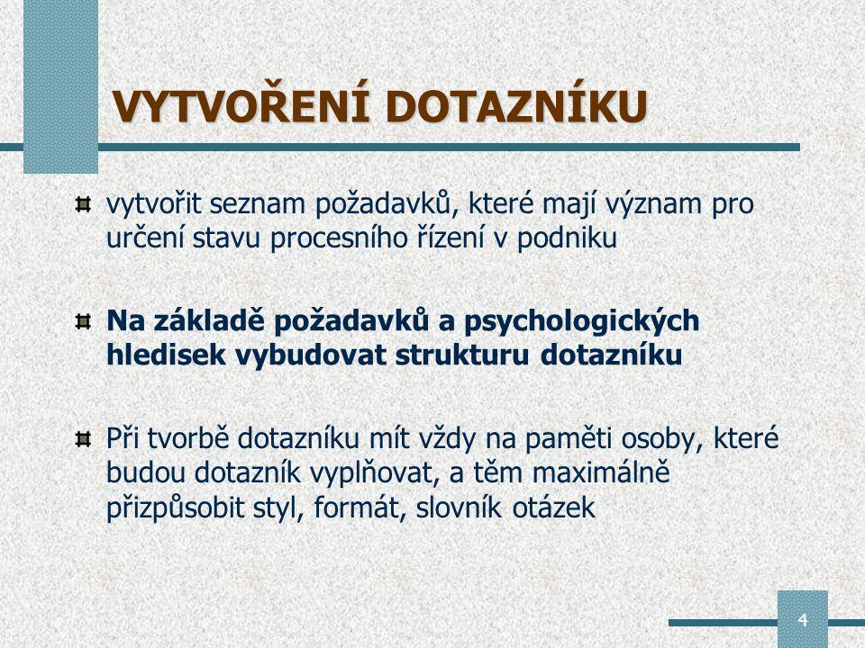 4 VYTVOŘENÍ DOTAZNÍKU vytvořit seznam požadavků, které mají význam pro určení stavu procesního řízení v podniku Na základě požadavků a psychologických