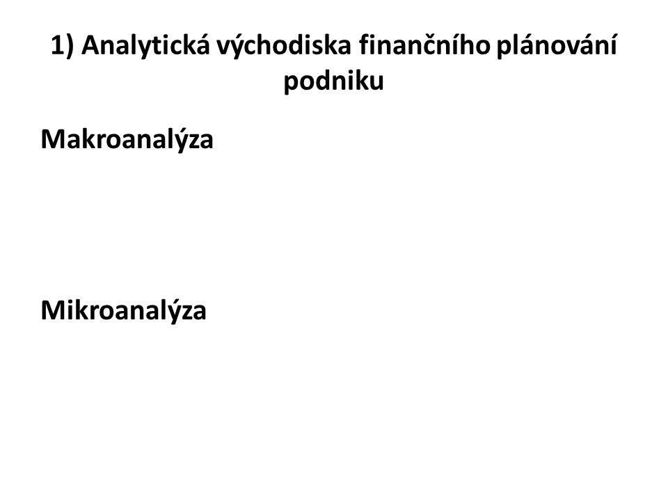 1) Analytická východiska finančního plánování podniku Makroanalýza Mikroanalýza