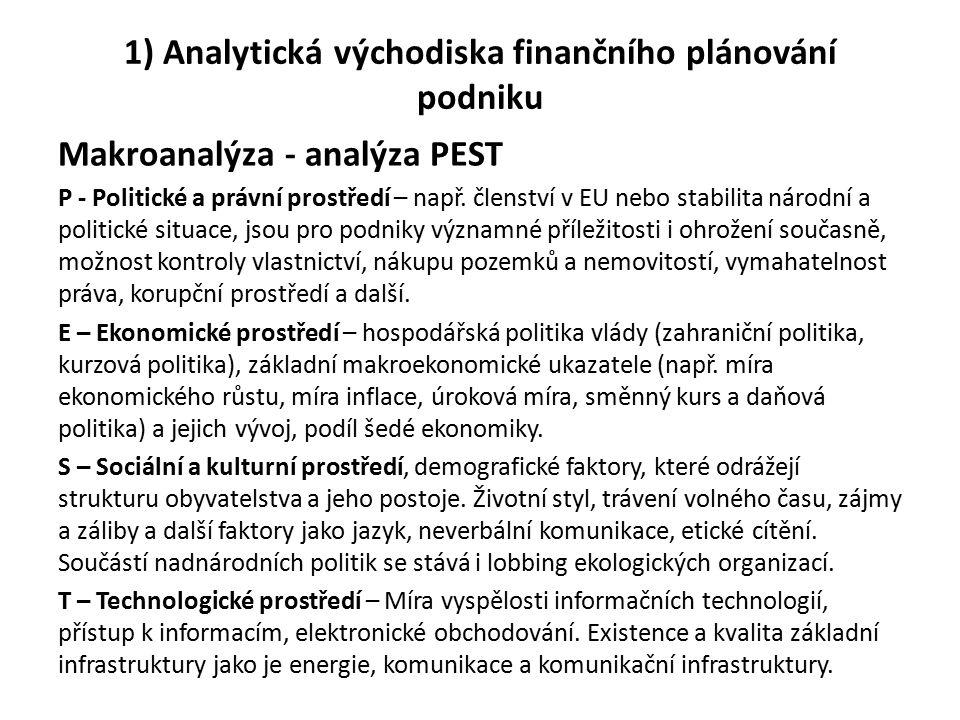 1) Analytická východiska finančního plánování podniku Makroanalýza - analýza PEST P - Politické a právní prostředí – např. členství v EU nebo stabilit