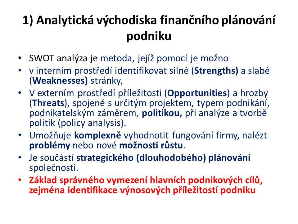 1) Analytická východiska finančního plánování podniku SWOT analýza je metoda, jejíž pomocí je možno v interním prostředí identifikovat silné (Strength