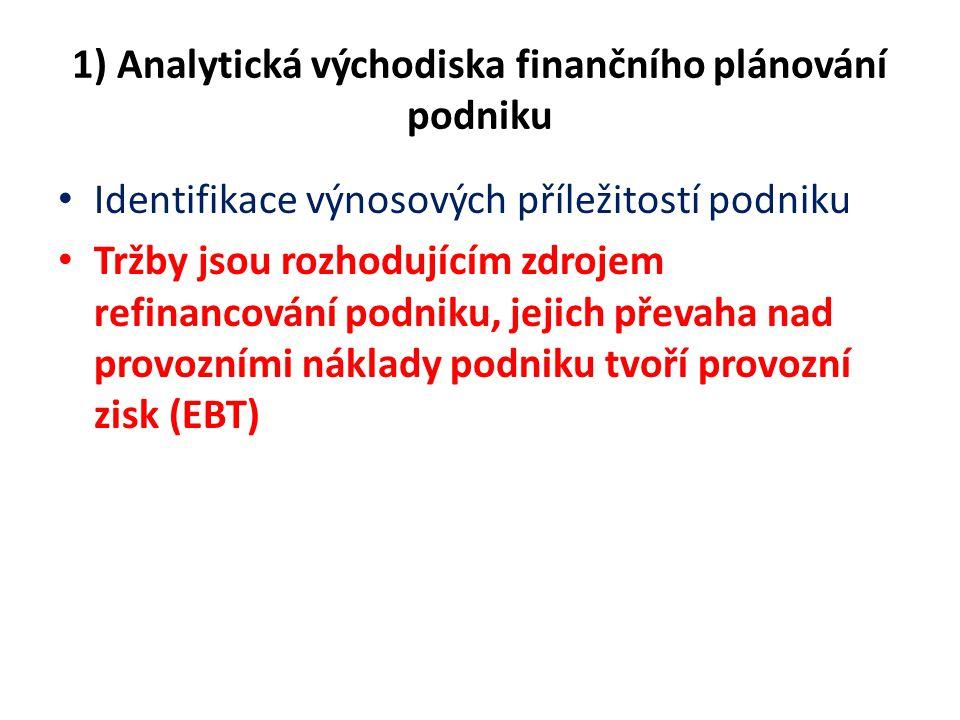 1) Analytická východiska finančního plánování podniku Identifikace výnosových příležitostí podniku Tržby jsou rozhodujícím zdrojem refinancování podni