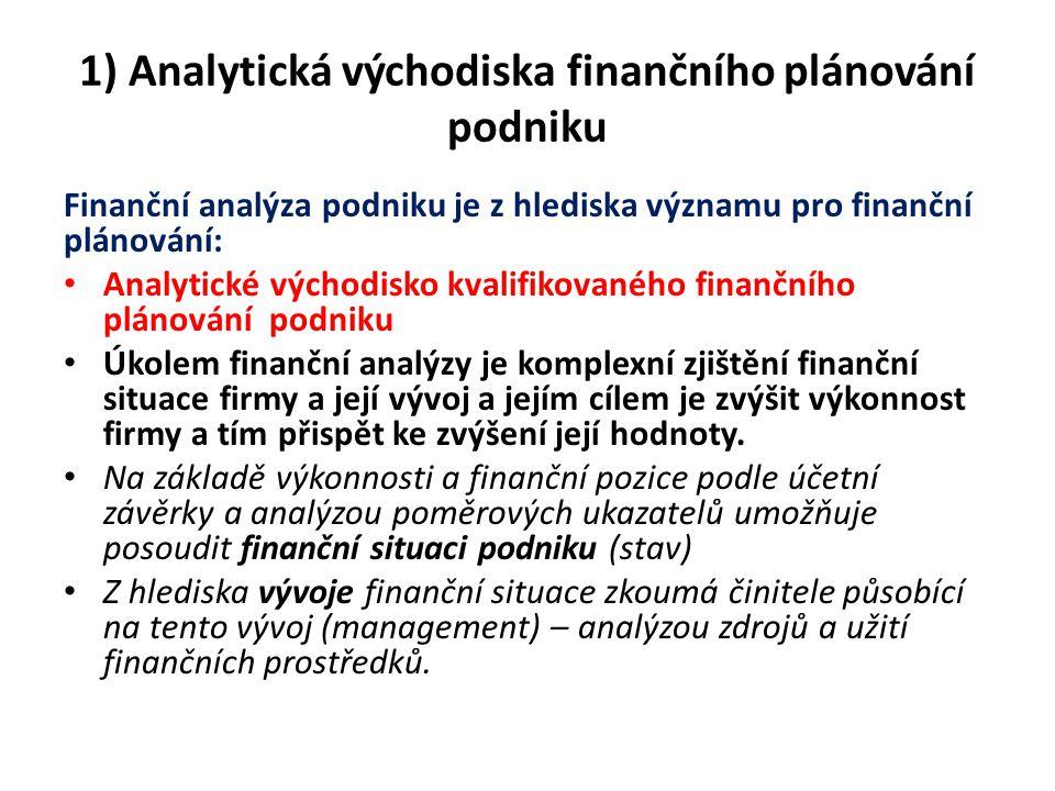 1) Analytická východiska finančního plánování podniku Finanční analýza podniku je z hlediska významu pro finanční plánování: Analytické východisko kva