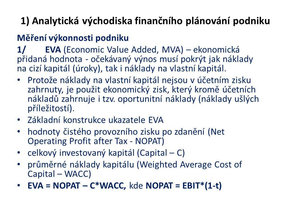 1) Analytická východiska finančního plánování podniku Měření výkonnosti podniku 1/EVA (Economic Value Added, MVA) – ekonomická přidaná hodnota - očeká
