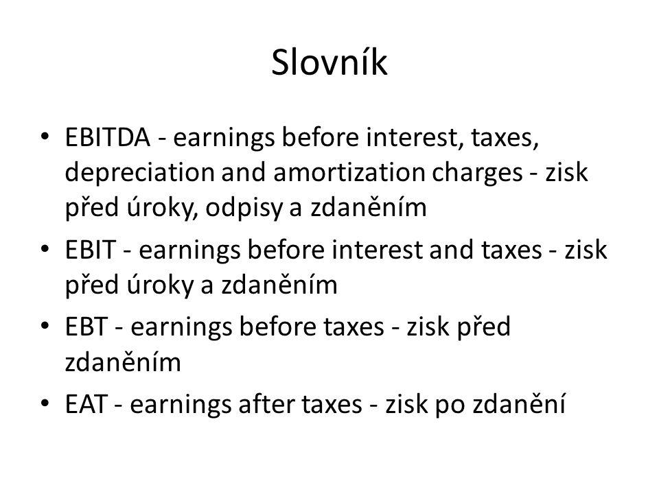 Slovník EBITDA - earnings before interest, taxes, depreciation and amortization charges - zisk před úroky, odpisy a zdaněním EBIT - earnings before in