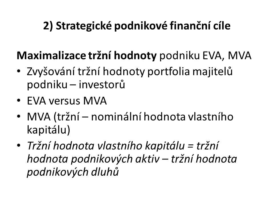 2) Strategické podnikové finanční cíle Maximalizace tržní hodnoty podniku EVA, MVA Zvyšování tržní hodnoty portfolia majitelů podniku – investorů EVA