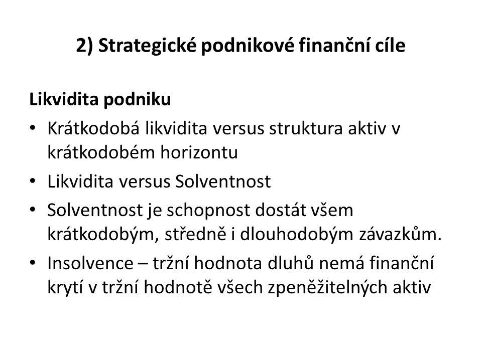 2) Strategické podnikové finanční cíle Likvidita podniku Krátkodobá likvidita versus struktura aktiv v krátkodobém horizontu Likvidita versus Solventn