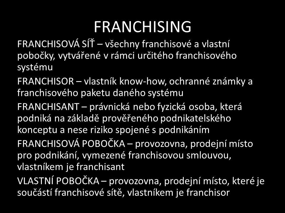 FRANCHISING FRANCHISOVÁ SÍŤ – všechny franchisové a vlastní pobočky, vytvářené v rámci určitého franchisového systému FRANCHISOR – vlastník know-how, ochranné známky a franchisového paketu daného systému FRANCHISANT – právnická nebo fyzická osoba, která podniká na základě prověřeného podnikatelského konceptu a nese riziko spojené s podnikáním FRANCHISOVÁ POBOČKA – provozovna, prodejní místo pro podnikání, vymezené franchisovou smlouvou, vlastníkem je franchisant VLASTNÍ POBOČKA – provozovna, prodejní místo, které je součástí franchisové sítě, vlastníkem je franchisor