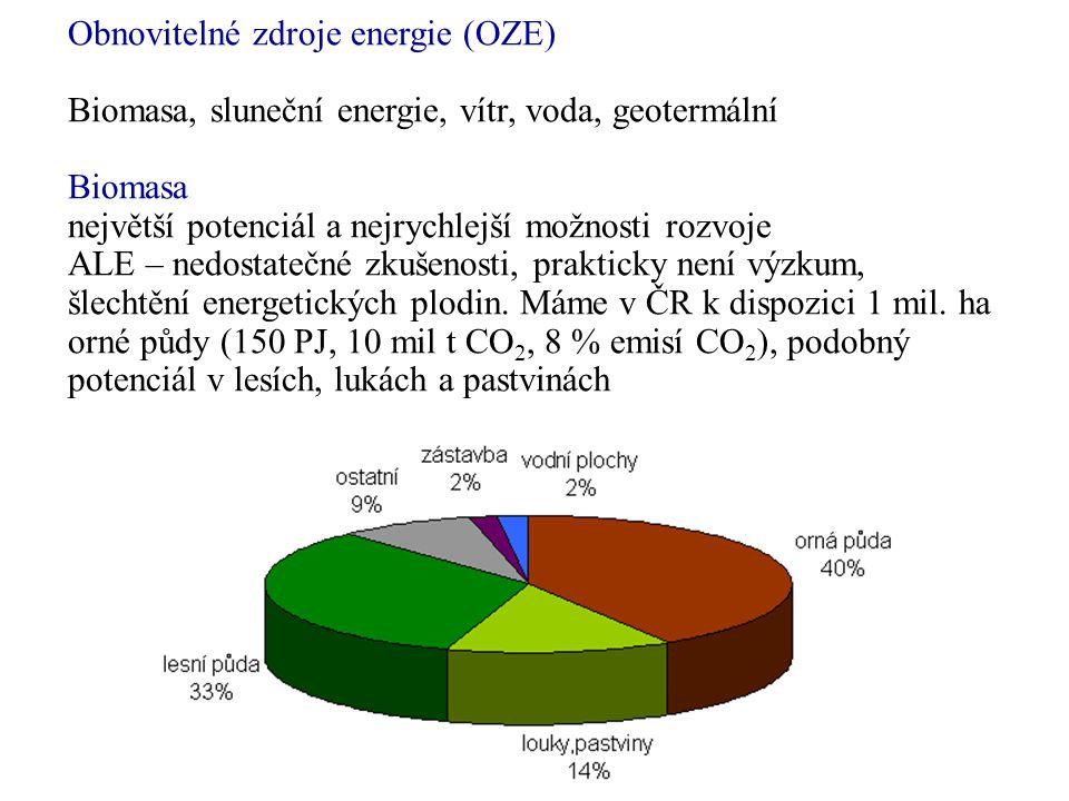 Obnovitelné zdroje energie (OZE) Biomasa, sluneční energie, vítr, voda, geotermální Biomasa největší potenciál a nejrychlejší možnosti rozvoje ALE – nedostatečné zkušenosti, prakticky není výzkum, šlechtění energetických plodin.