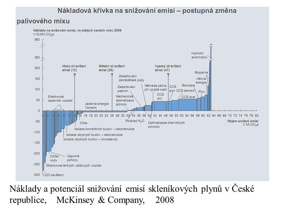 Náklady a potenciál snižování emisí skleníkových plynů v České republice, McKinsey & Company, 2008