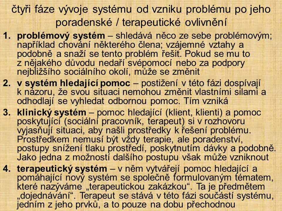 čtyři fáze vývoje systému od vzniku problému po jeho poradenské / terapeutické ovlivnění 1.problémový systém – shledává něco ze sebe problémovým; např