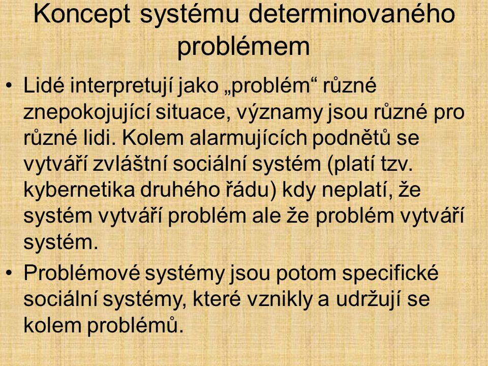 """Koncept systému determinovaného problémem Lidé interpretují jako """"problém"""" různé znepokojující situace, významy jsou různé pro různé lidi. Kolem alarm"""