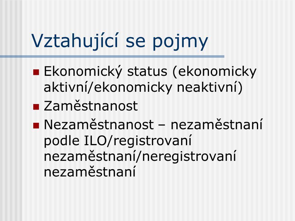 Vztahující se pojmy Ekonomický status (ekonomicky aktivní/ekonomicky neaktivní) Zaměstnanost Nezaměstnanost – nezaměstnaní podle ILO/registrovaní nezaměstnaní/neregistrovaní nezaměstnaní