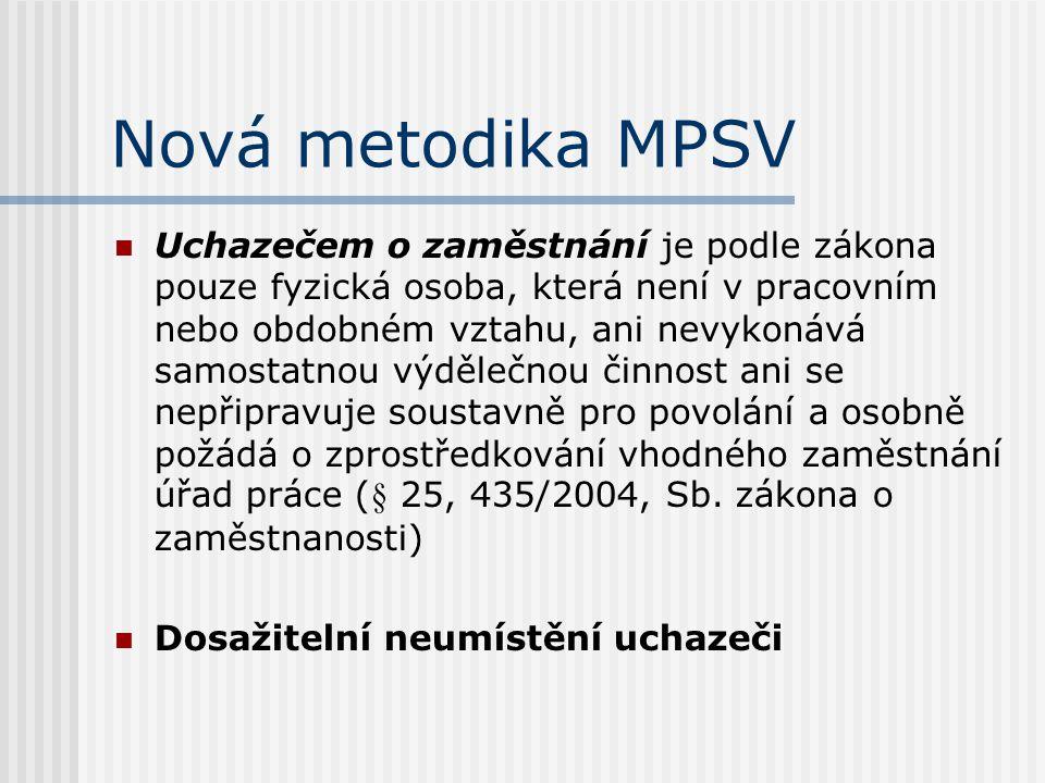 Nová metodika MPSV Uchazečem o zaměstnání je podle zákona pouze fyzická osoba, která není v pracovním nebo obdobném vztahu, ani nevykonává samostatnou výdělečnou činnost ani se nepřipravuje soustavně pro povolání a osobně požádá o zprostředkování vhodného zaměstnání úřad práce (§ 25, 435/2004, Sb.