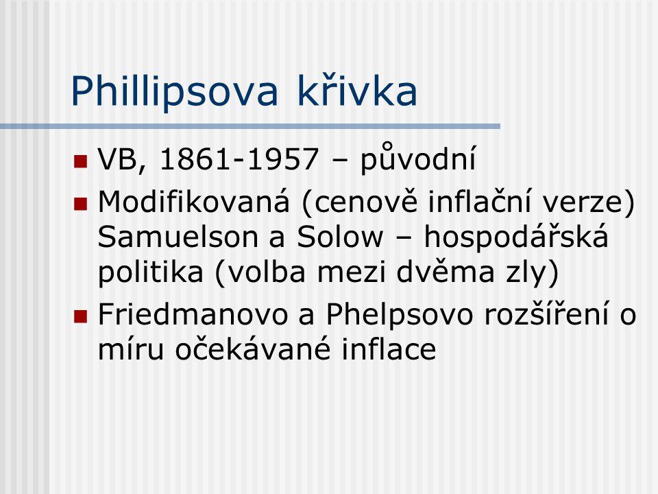 Phillipsova křivka VB, 1861-1957 – původní Modifikovaná (cenově inflační verze) Samuelson a Solow – hospodářská politika (volba mezi dvěma zly) Friedmanovo a Phelpsovo rozšíření o míru očekávané inflace