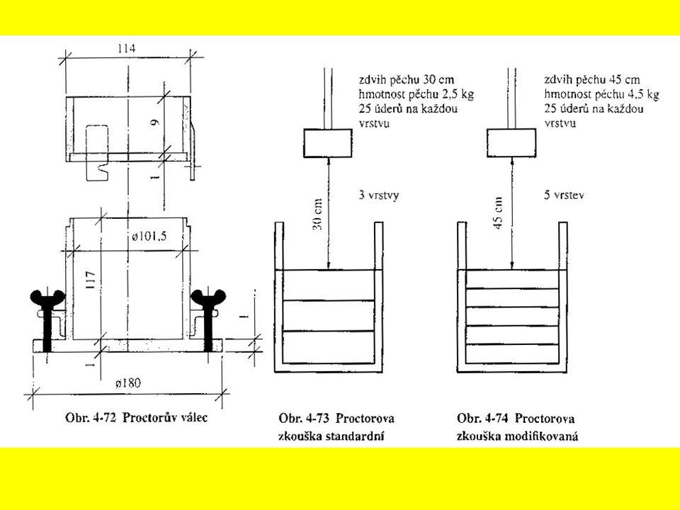 Laboratorní metody zhutňování Proctorova zkouška standardmodifikovaná Hmotnost pěchu [kg]2,54,5 Zdvih pěchu [m]0,300,45 Průměr dosedací plochy pěchu [mm]51 Průměr nádoby [mm]101,5 Výška nádoby [mm]117 Počet vrstev35 Počet úderů na každou vrstvu25 Zhutňovací energie [J/cm 3 ]59,44267,5