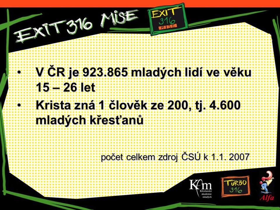 V ČR je 923.865 mladých lidí ve věku 15 – 26 letV ČR je 923.865 mladých lidí ve věku 15 – 26 let Krista zná 1 člověk ze 200, tj.