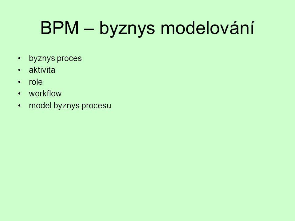 Metody pro vytváření BPM funkční přístup přístup pomocí specifikací chování strukturální přístup