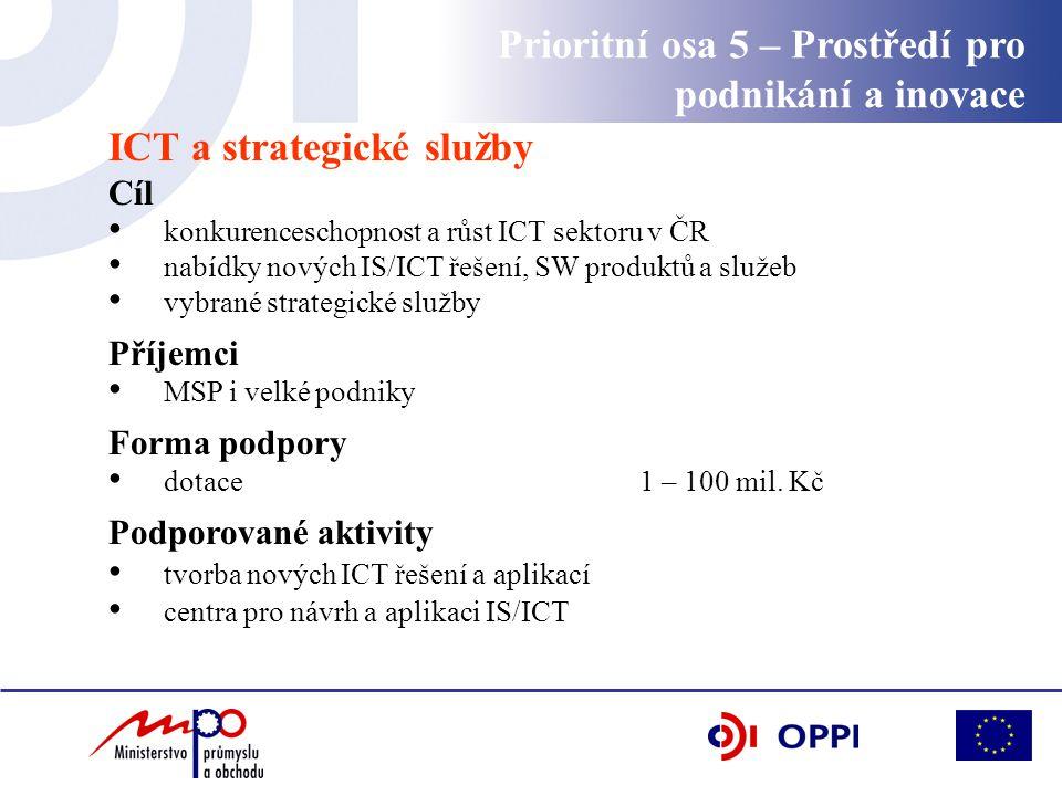 ICT a strategické služby Cíl konkurenceschopnost a růst ICT sektoru v ČR nabídky nových IS/ICT řešení, SW produktů a služeb vybrané strategické služby Příjemci MSP i velké podniky Forma podpory dotace 1 – 100 mil.