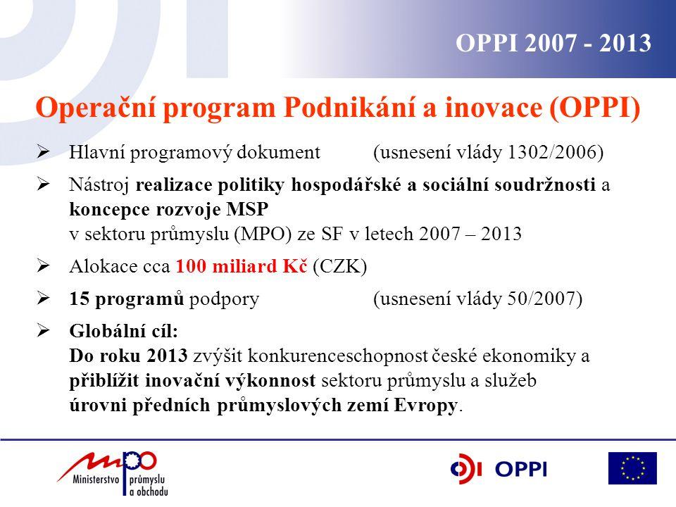 OPPI 2007 - 2013 Operační program Podnikání a inovace (OPPI)  Hlavní programový dokument (usnesení vlády 1302/2006)  Nástroj realizace politiky hospodářské a sociální soudržnosti a koncepce rozvoje MSP v sektoru průmyslu (MPO) ze SF v letech 2007 – 2013  Alokace cca 100 miliard Kč (CZK)  15 programů podpory (usnesení vlády 50/2007)  Globální cíl: Do roku 2013 zvýšit konkurenceschopnost české ekonomiky a přiblížit inovační výkonnost sektoru průmyslu a služeb úrovni předních průmyslových zemí Evropy.