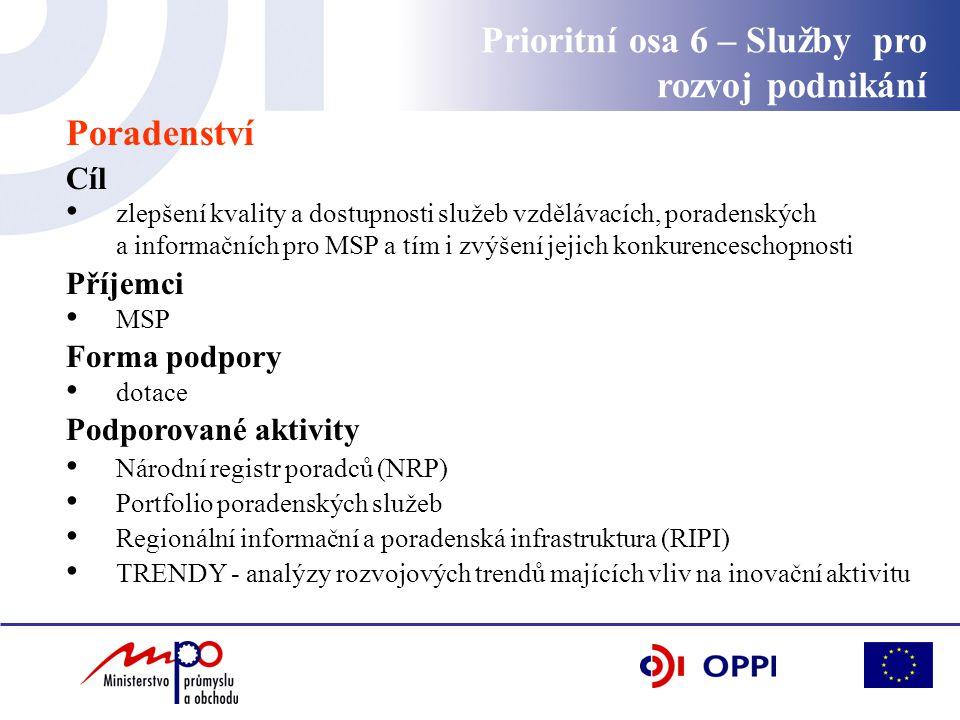 Prioritní osa 6 – Služby pro rozvoj podnikání Poradenství Cíl zlepšení kvality a dostupnosti služeb vzdělávacích, poradenských a informačních pro MSP a tím i zvýšení jejich konkurenceschopnosti Příjemci MSP Forma podpory dotace Podporované aktivity Národní registr poradců (NRP) Portfolio poradenských služeb Regionální informační a poradenská infrastruktura (RIPI) TRENDY - analýzy rozvojových trendů majících vliv na inovační aktivitu