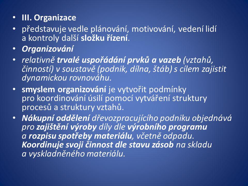 III. Organizace představuje vedle plánování, motivování, vedení lidí a kontroly další složku řízení. Organizování relativně trvalé uspořádání prvků a