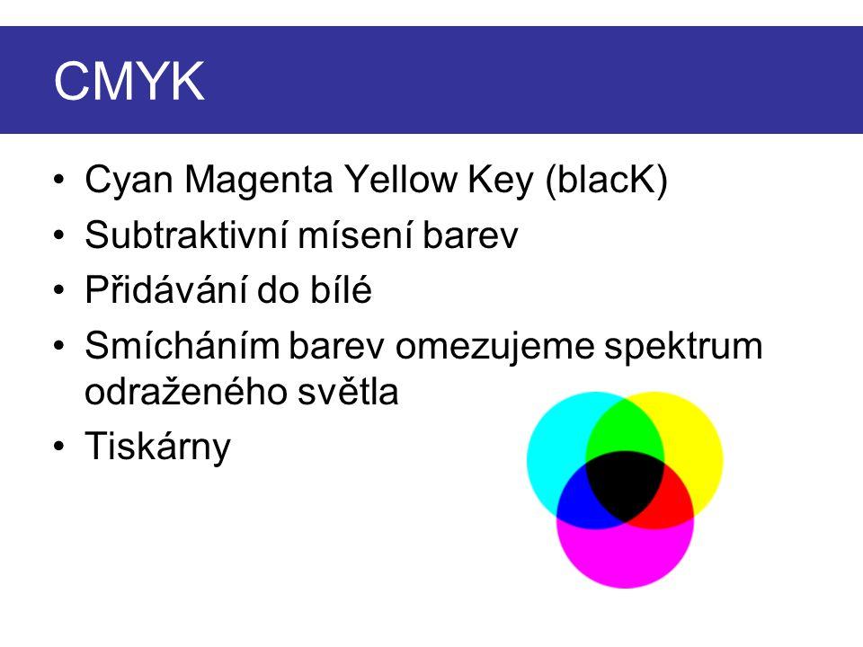 CMYK Cyan Magenta Yellow Key (blacK) Subtraktivní mísení barev Přidávání do bílé Smícháním barev omezujeme spektrum odraženého světla Tiskárny