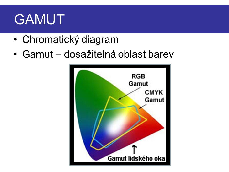 GAMUT Chromatický diagram Gamut – dosažitelná oblast barev