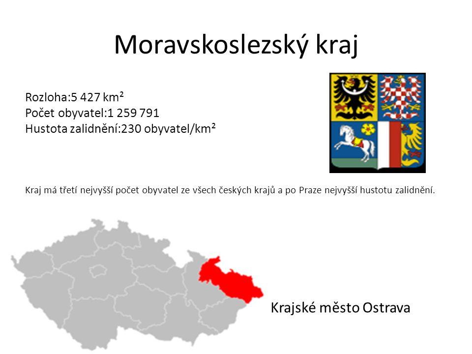 Moravskoslezský kraj Rozloha:5 427 km² Počet obyvatel:1 259 791 Hustota zalidnění:230 obyvatel/km² Kraj má třetí nejvyšší počet obyvatel ze všech českých krajů a po Praze nejvyšší hustotu zalidnění.