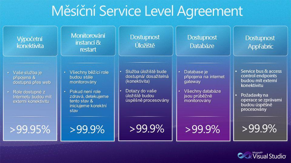 Měsíční Service Level Agreement >99.95% >99.9% Service bus & access control endpoints budou mít externí konektivitu Požadavky na operace se zprávami budou úspěšně procesovány Monitorování instancí & restart Dostupnost Úložiště Dostupnost Databáze Dostupnost AppFabric Výpočetní konektivita