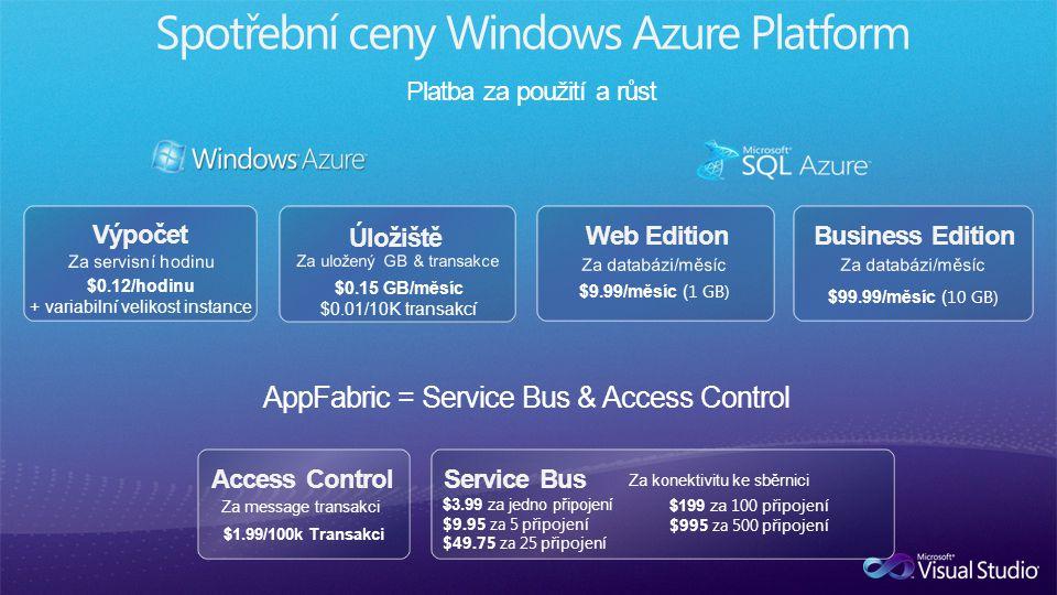 Spotřební ceny Windows Azure Platform Platba za použití a růst Výpočet $0.12/hodinu + variabilní velikost instance Web Edition $9.99/měsíc ( 1 GB ) Business Edition $99.99/měsíc ( 10 GB) Úložiště $0.15 GB/měsíc $0.01/10K transakcí AppFabric = Service Bus & Access Control Access Control $1.99/100k Transakci Za message transakci $3.99 za jedno připojení $9.95 za 5 připojení $49.75 za 25 připojení Za konektivitu ke sběrnici Service Bus $199 za 100 připojení $995 za 500 připojení