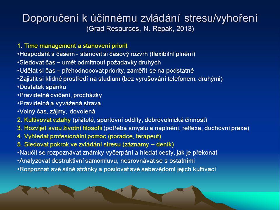 Doporučení k účinnému zvládání stresu/vyhoření (Grad Resources, N. Repak, 2013) 1. Time management a stanovení priorit Hospodařit s časem - stanovit s