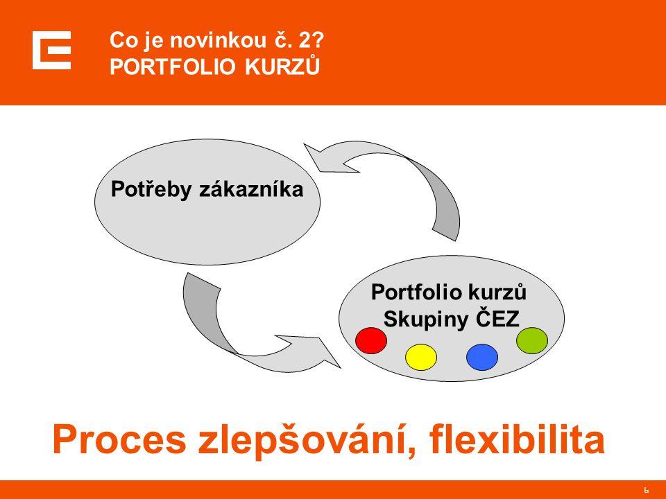 6 Co je novinkou č. 2? PORTFOLIO KURZŮ Proces zlepšování, flexibilita Portfolio kurzů Skupiny ČEZ Potřeby zákazníka