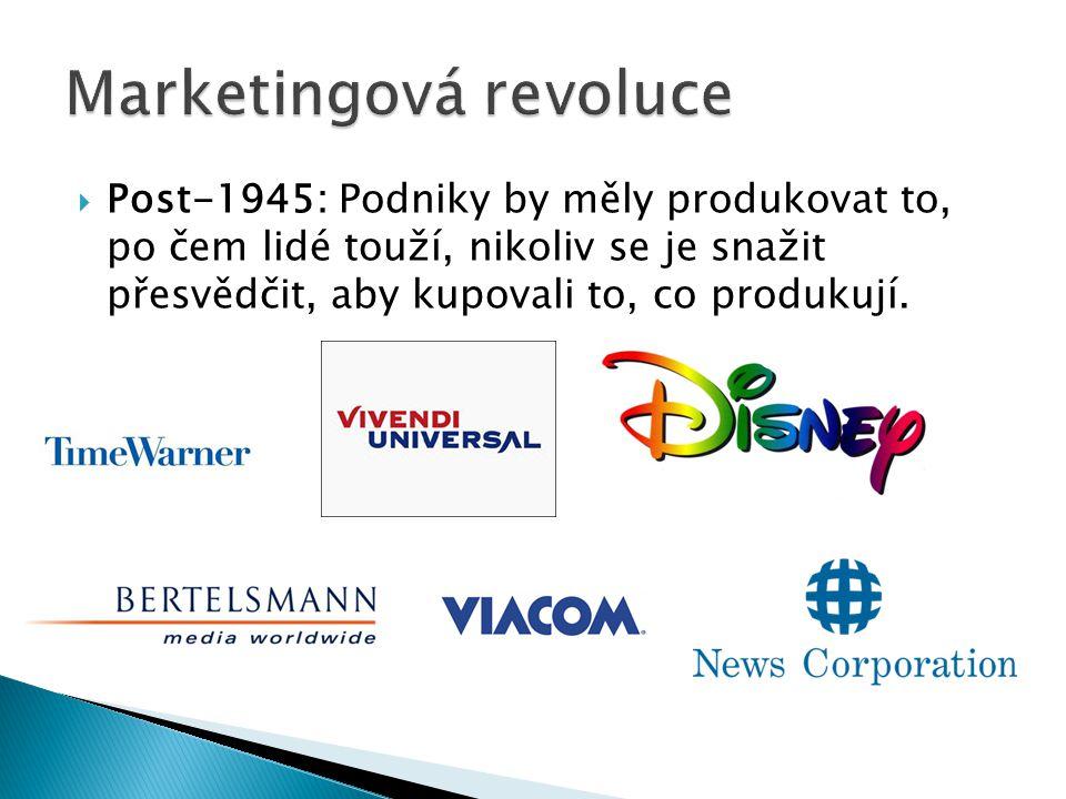  Post-1945: Podniky by měly produkovat to, po čem lidé touží, nikoliv se je snažit přesvědčit, aby kupovali to, co produkují.