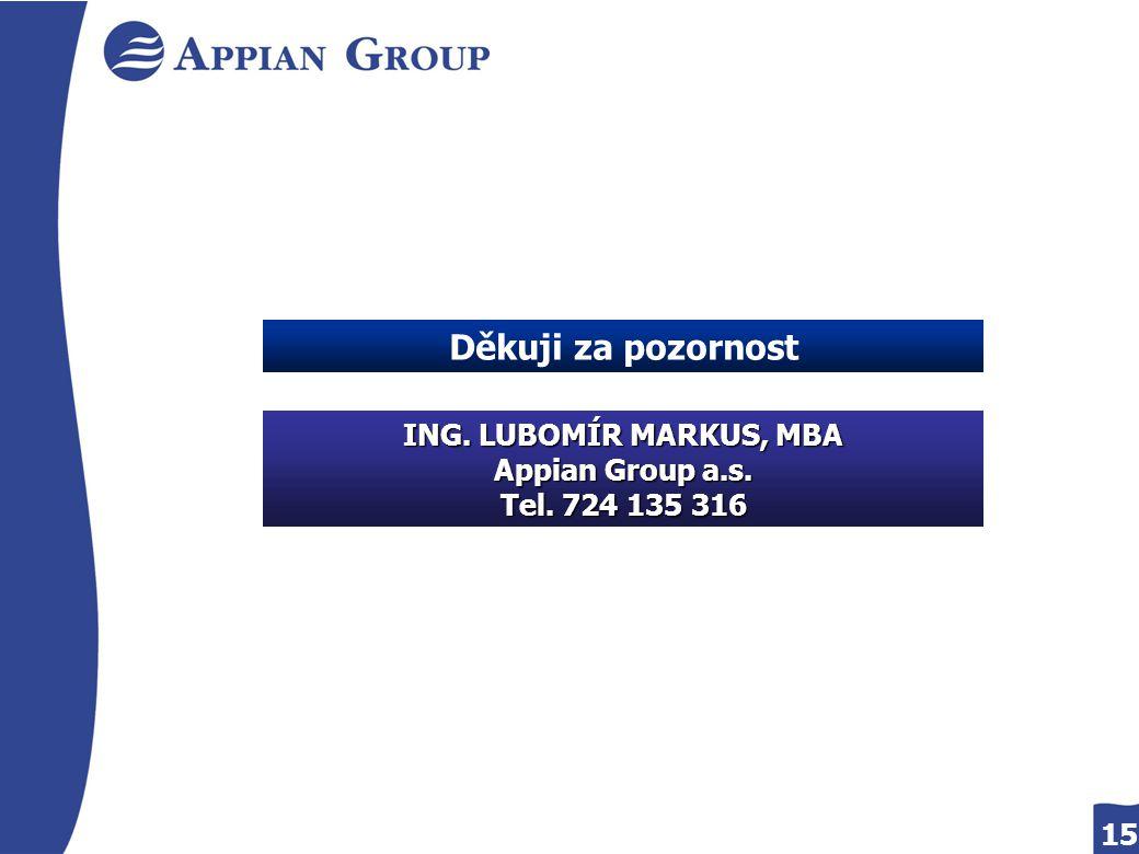15 Děkuji za pozornost ING. LUBOMÍR MARKUS, MBA Appian Group a.s. Tel. 724 135 316