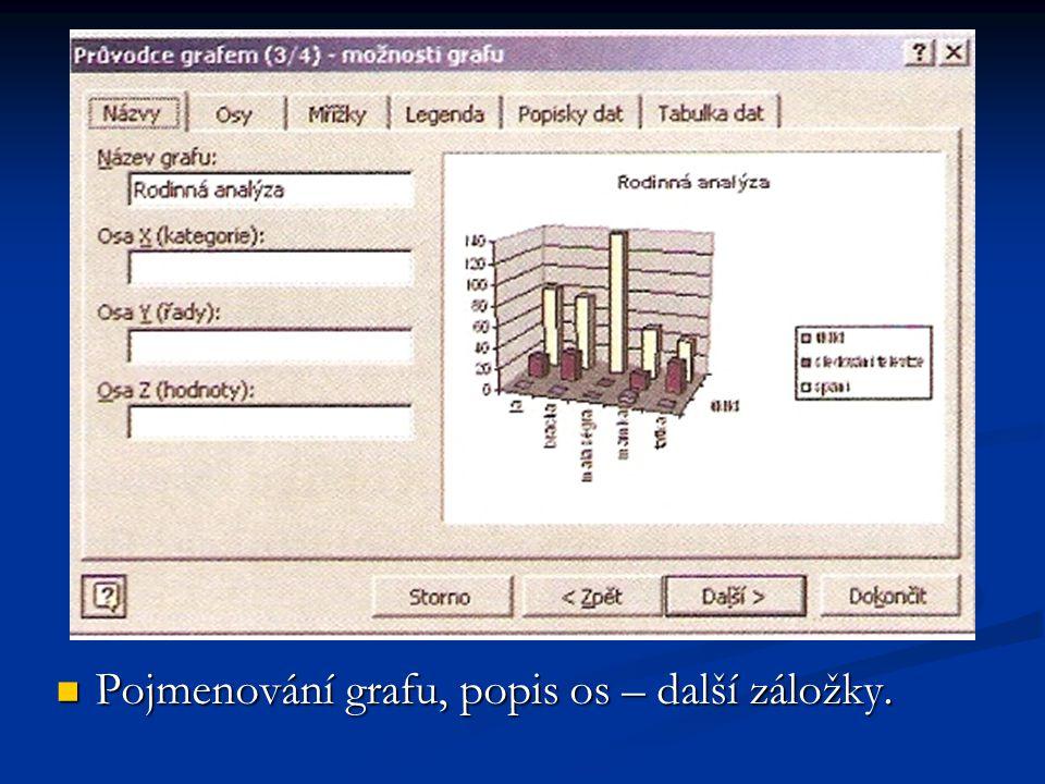 Pojmenování grafu, popis os – další záložky. Pojmenování grafu, popis os – další záložky.