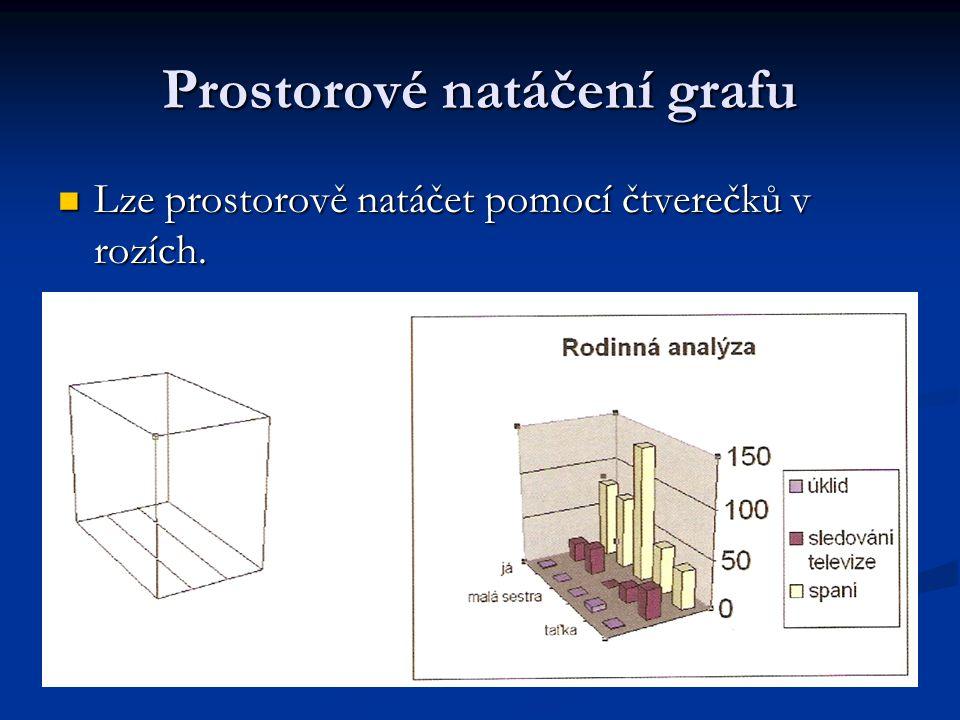 Prostorové natáčení grafu Lze prostorově natáčet pomocí čtverečků v rozích. Lze prostorově natáčet pomocí čtverečků v rozích.
