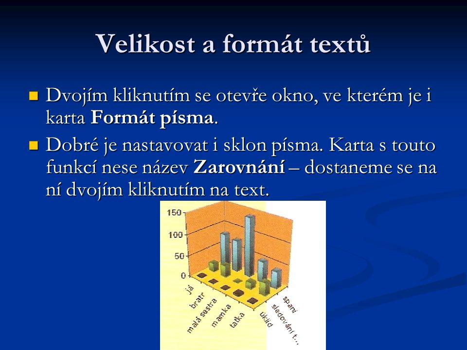 Velikost a formát textů Dvojím kliknutím se otevře okno, ve kterém je i karta Formát písma. Dvojím kliknutím se otevře okno, ve kterém je i karta Form