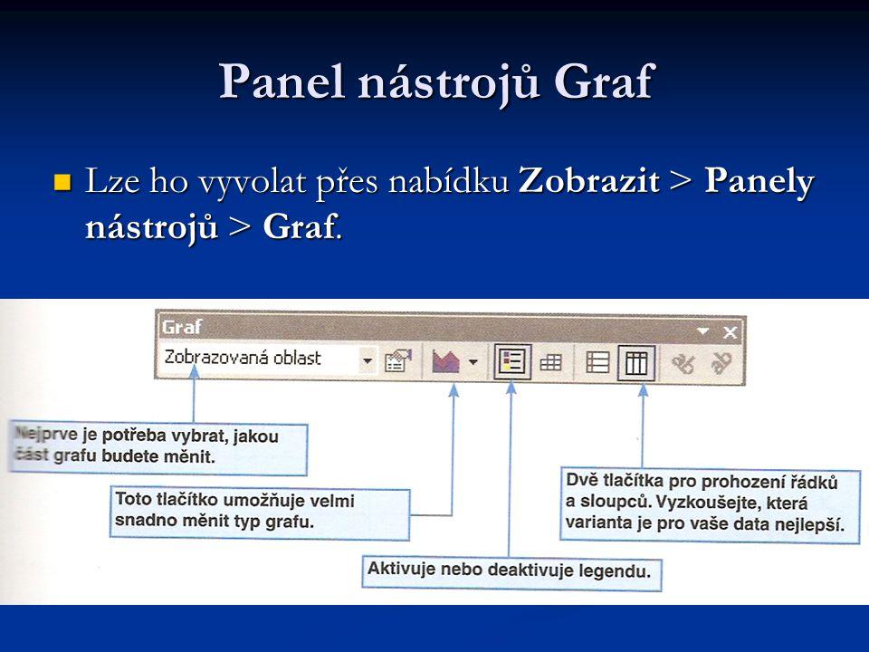 Panel nástrojů Graf Lze ho vyvolat přes nabídku Zobrazit > Panely nástrojů > Graf. Lze ho vyvolat přes nabídku Zobrazit > Panely nástrojů > Graf.